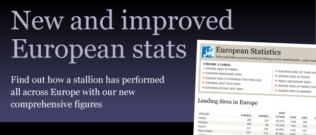 European Stats Splash