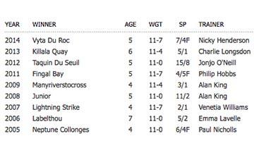 racing horse racing horse names